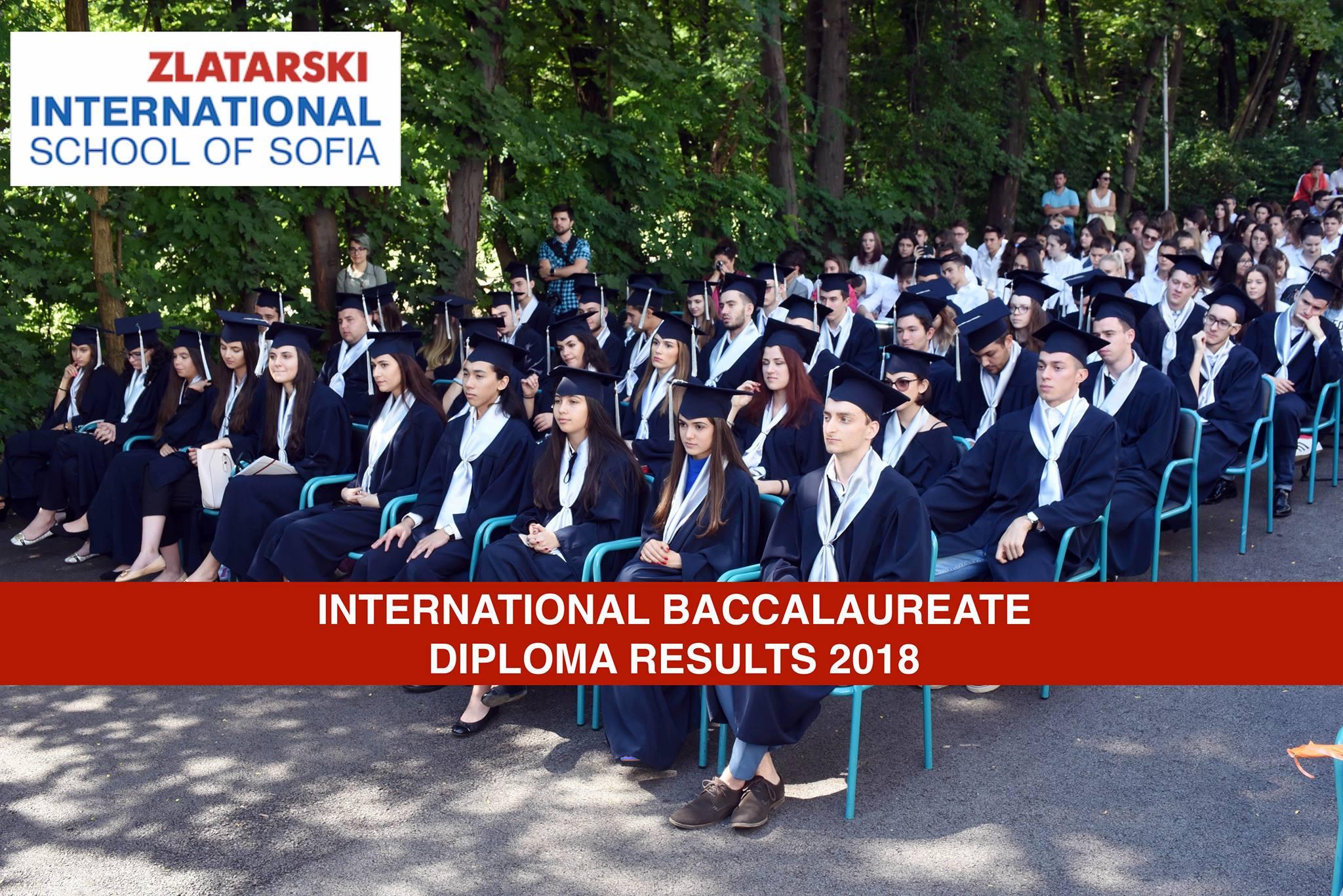 IB Results 2018: Поздравления Випуск 2018